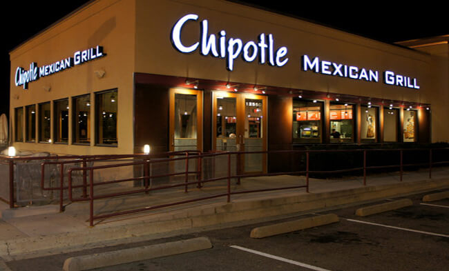 chipotle-mexican-grill-class-action-securities-fraud-lawsuit1-美國必吃速食店