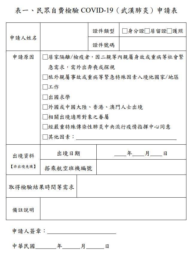 自費檢驗新冠病毒-申請表
