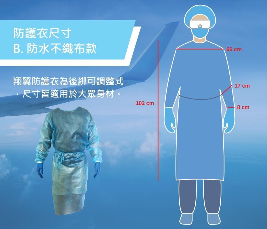 防護衣 - 防水不織布款.開放式下擺 拋棄式隔絕液體噴濺接觸病毒.空氣傳播
